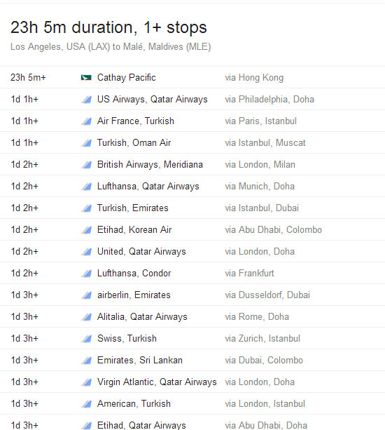 flights from Los Angeles to the Maldives as of MAY 2014