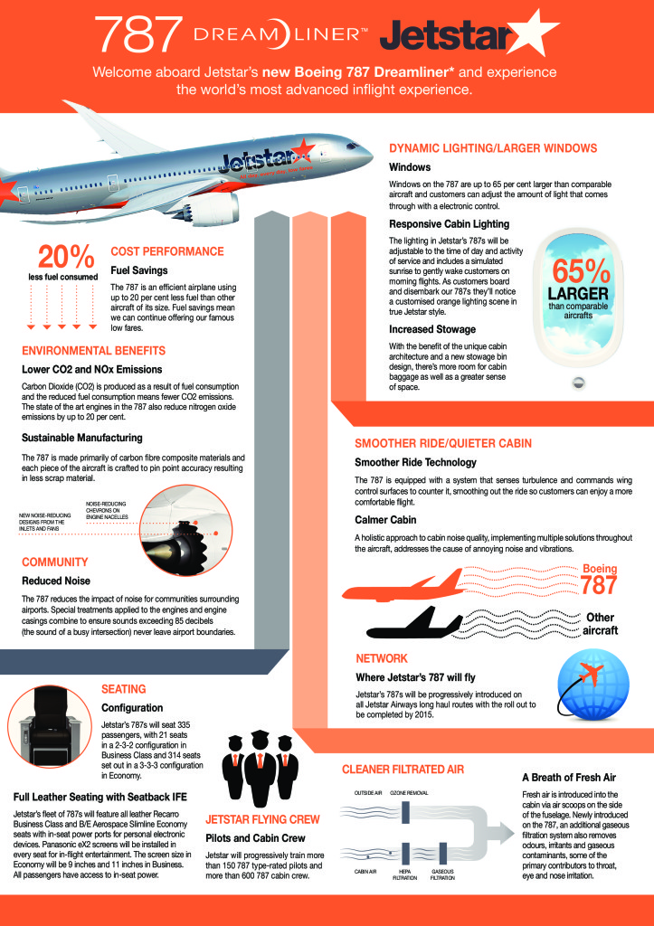 Jetstar 787 Dreamliner Fact Sheet-page-0