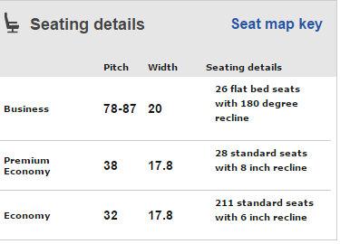 information taken from Seat Guru