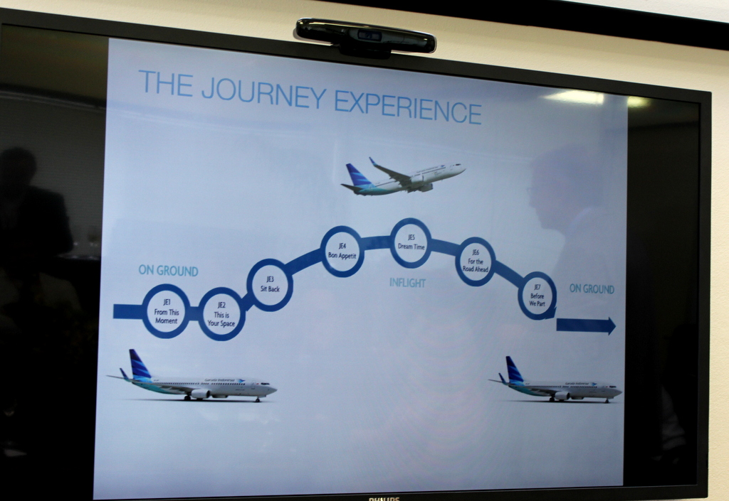 The Journey Experience by Garuda Indonesia