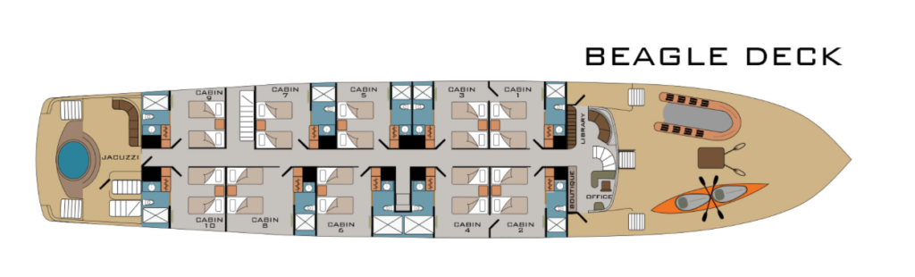 Main Deck aka Beagle Deck of MV Origin